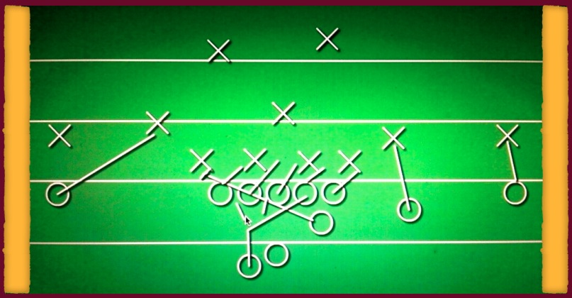 Basic Zone Run Play. (ASU Offense are the O's and Opponents Defense are X's)