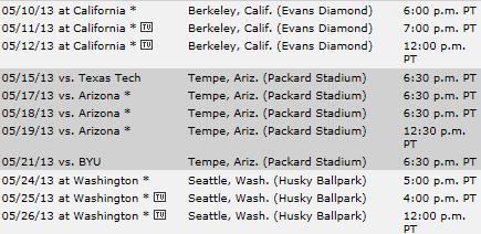 Remaining schedule for ASU Baseball.