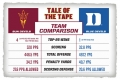 2014 Sun Bowl Rivals: ASU-Duke Stats, Tickets & Tailgate Information